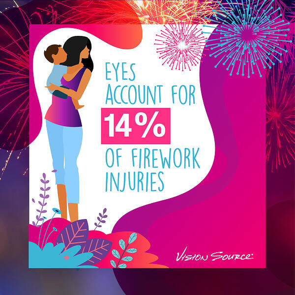 Square-Eyes-14-Percent-Firework-Injuries