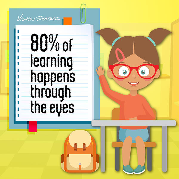 Children - 80% of Learning